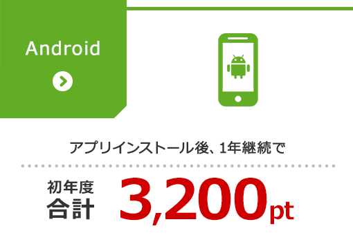 Android限定